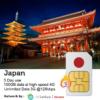 Japan-5-days-100gb